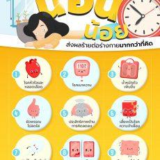 นอนน้อย ส่งผลร้ายต่อร่างกายมากกว่าที่คิด