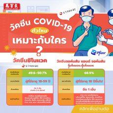 วัคซีน COVID-19